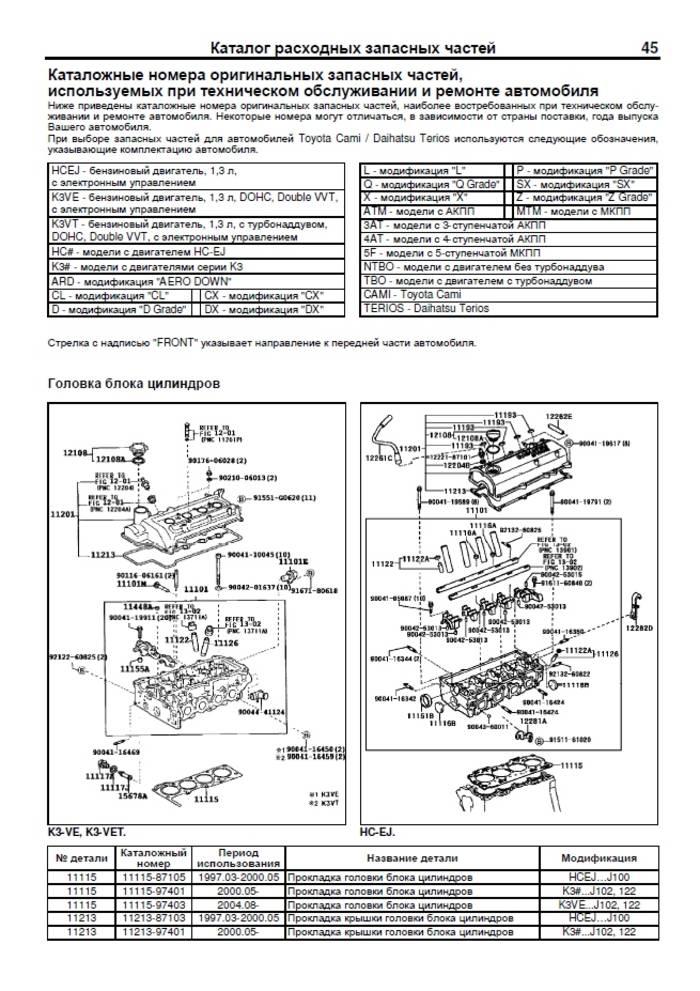 Инструкция По Замене Патрубка Охлаждающей Жидкости В Тойота Камри