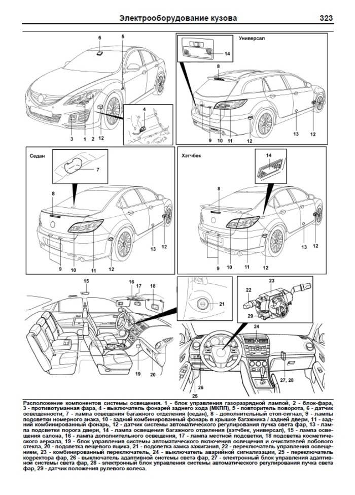 Инструкция на мазда 6