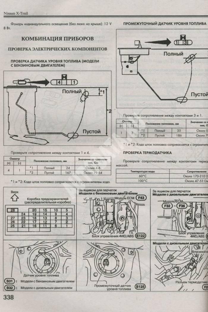 Инструкция по эксплуатации nissan x trail 2015